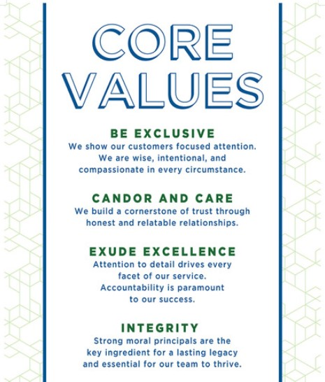 Our values are: